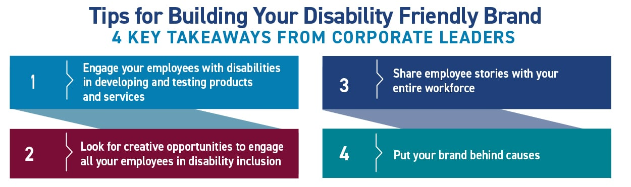 Tips for Building Your Disability Friendly Brand 4 Key Takeaways from Corporate Leaders 1. Engage your employees with disabilities in developing and testing products and services. 2. Look for creative opportunities to engage all of your employees in disability inclusion. 3. Share employee stories with your entire workforce. 4. Put your brand behind causes. | Discover more insights from the NOD Corporate Leadership Council's Networking Luncheon. NOD.org