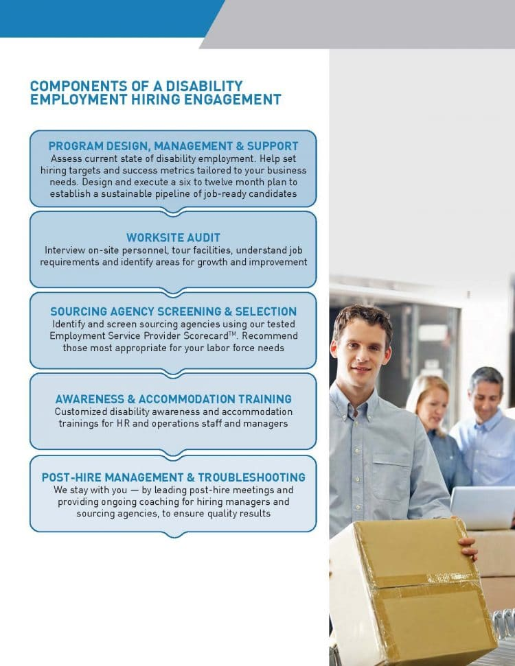Components of a Hiring Engagement: 1. Program design and management. 2. Worksite audit. 3. Sourcing agency screening and selection. 4. Disability Awareness Training. 5. Post-hire management and troubleshooting
