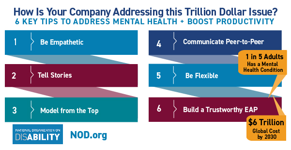 How Is Your Company Addressing this Trillion Dollar Issue? 6 Key Takeaways to address mental health and boost productivity. 1. Be Empathetic; 2. Tell Stories; 3. Model from the Top; 4. Communicate Peer-to-Peer; 5. Be Flexible; 6. Build a Trustworthy EAP